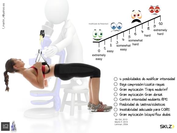 Uno de mis ejercicios favoritos para la espalda